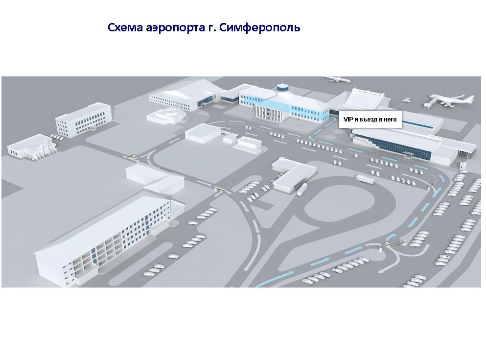 Схема аэропорта. Схема проезда
